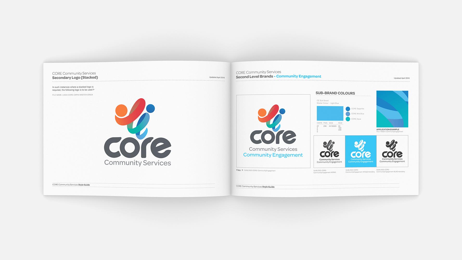 Core Community Services - Zadro Agency